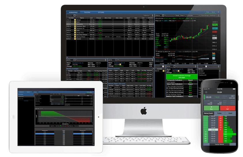 Barcharttrader Barchart Trading Broker Platform Discount Trading