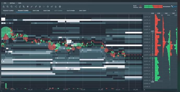 Bookmap Futures Trading Platform | Bookmap Futures Broker