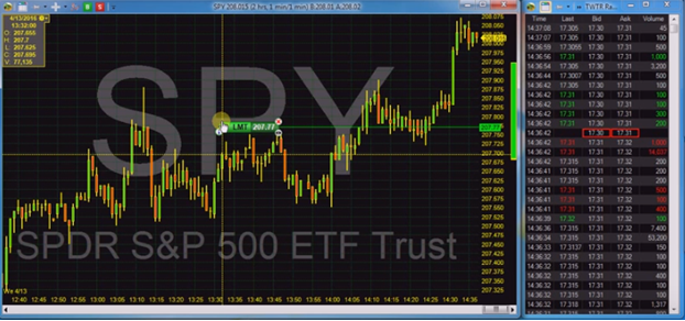 Medved Trader Broker   Discount Trading