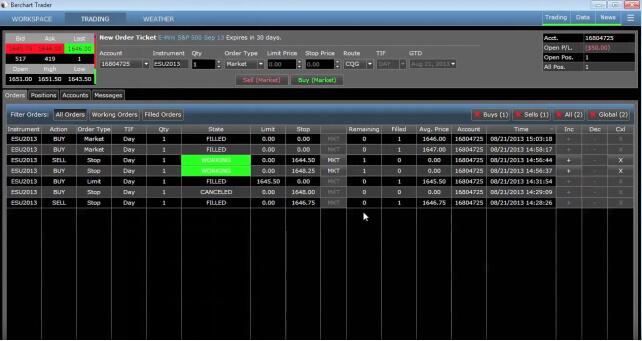barchartTrader | Barchart Trading Broker Platform | Discount