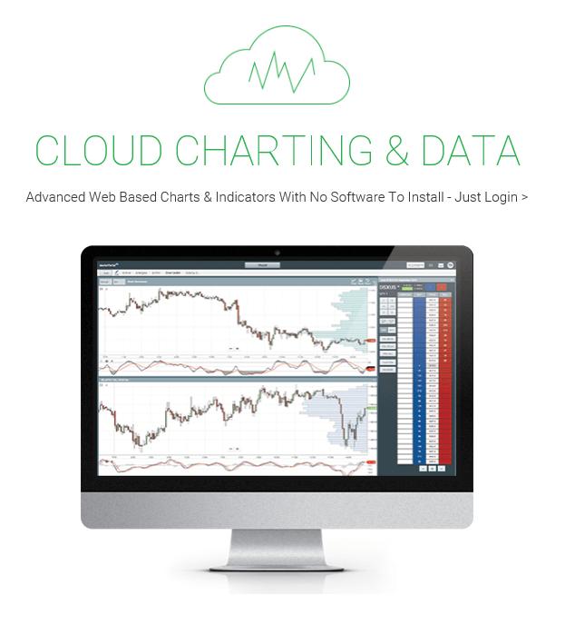 MarketDelta Futures Trading Platform   Market Delta Broker