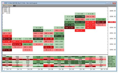 CQG QTrader Futures Trading Platform | CQG Broker | DiscountTrading